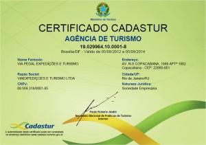Ministério do Turismo - Nº 19.029964.10.0001-8
